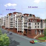 Investment property Odessa Ukraine