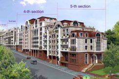 Investment property Odessa Ukraine